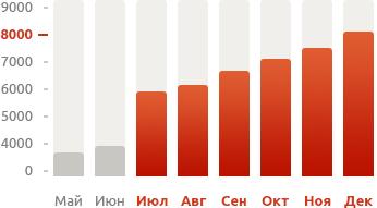 lado-ekb.ru